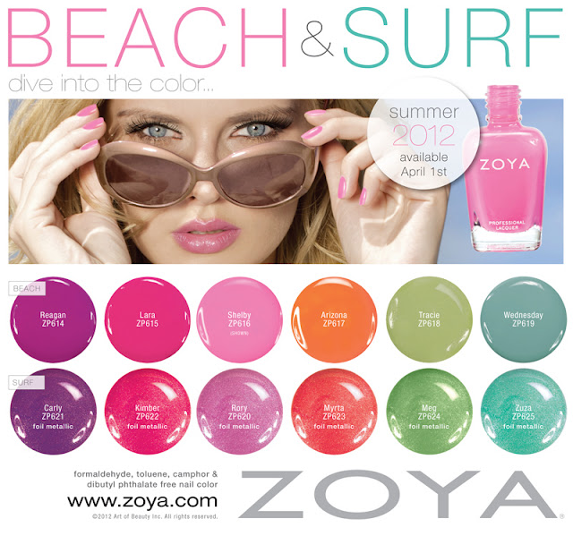 Zoya Summer, Free Shipping at Nail Polish Canada